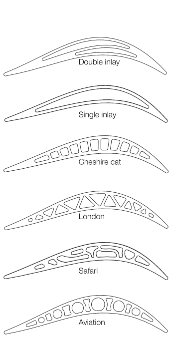 sound-hole-inlays